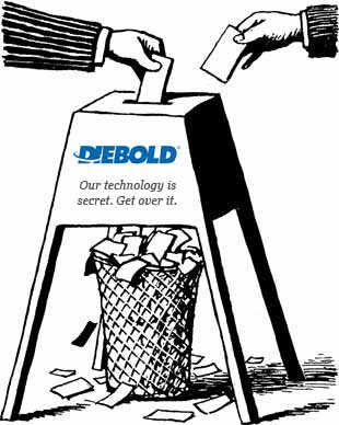 Defective Diebold Machine
